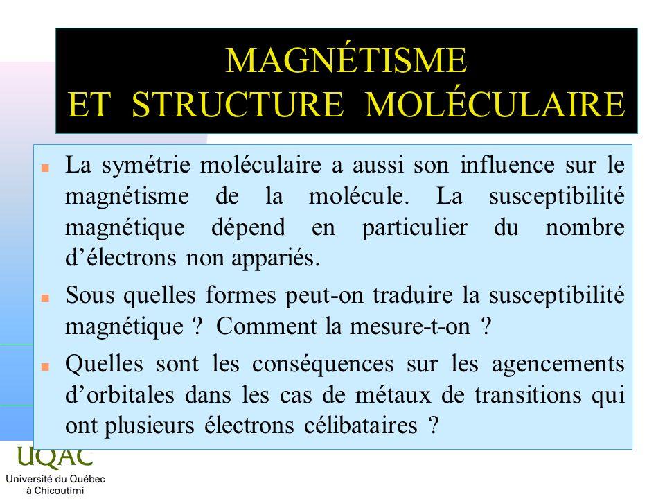 MAGNÉTISME ET STRUCTURE MOLÉCULAIRE