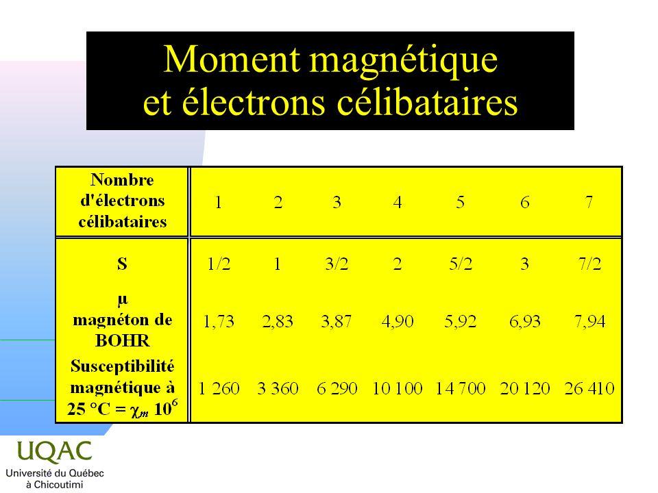 Moment magnétique et électrons célibataires