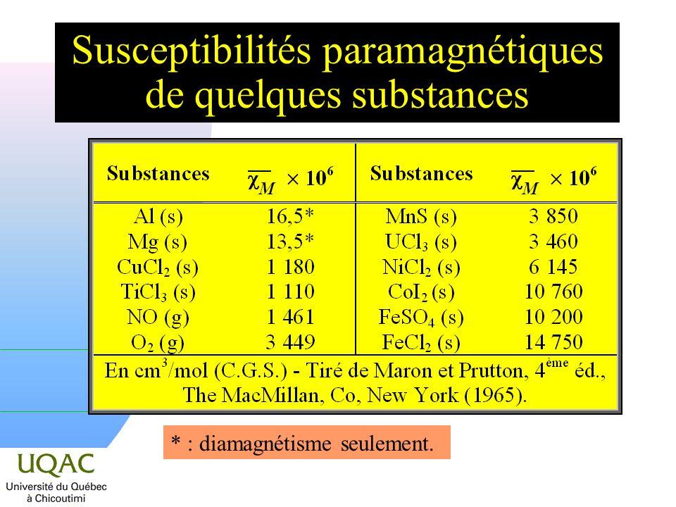Susceptibilités paramagnétiques de quelques substances