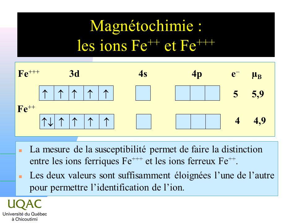 Magnétochimie : les ions Fe++ et Fe+++