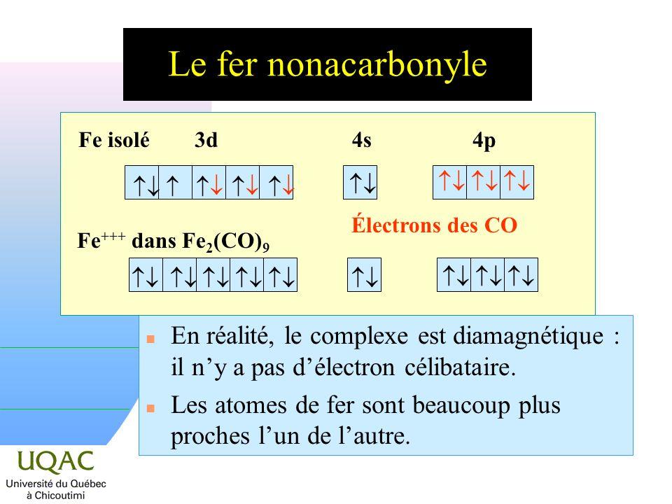 Le fer nonacarbonyle Fe isolé. 3d. 4s. 4p.             Électrons des CO.