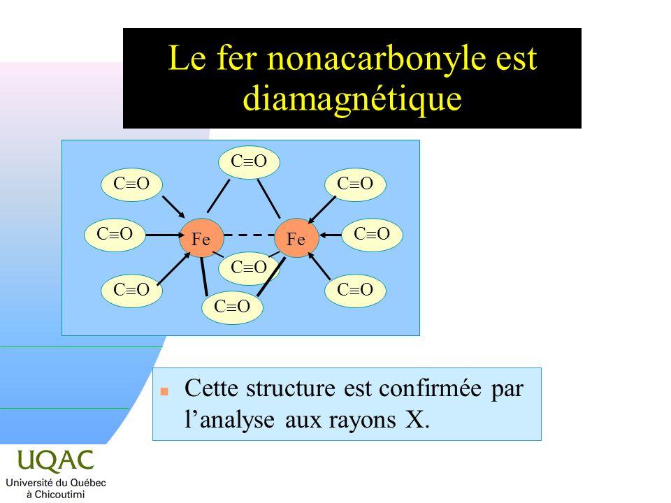Le fer nonacarbonyle est diamagnétique
