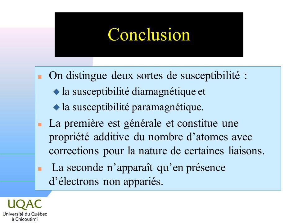 Conclusion On distingue deux sortes de susceptibilité :