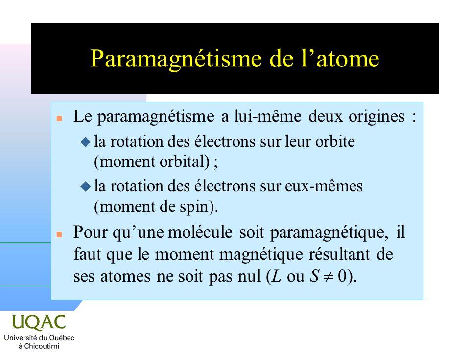 Paramagnétisme de l'atome