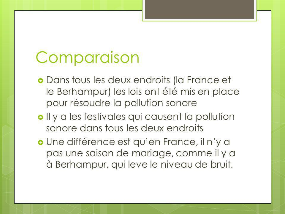 Comparaison Dans tous les deux endroits (la France et le Berhampur) les lois ont été mis en place pour résoudre la pollution sonore.
