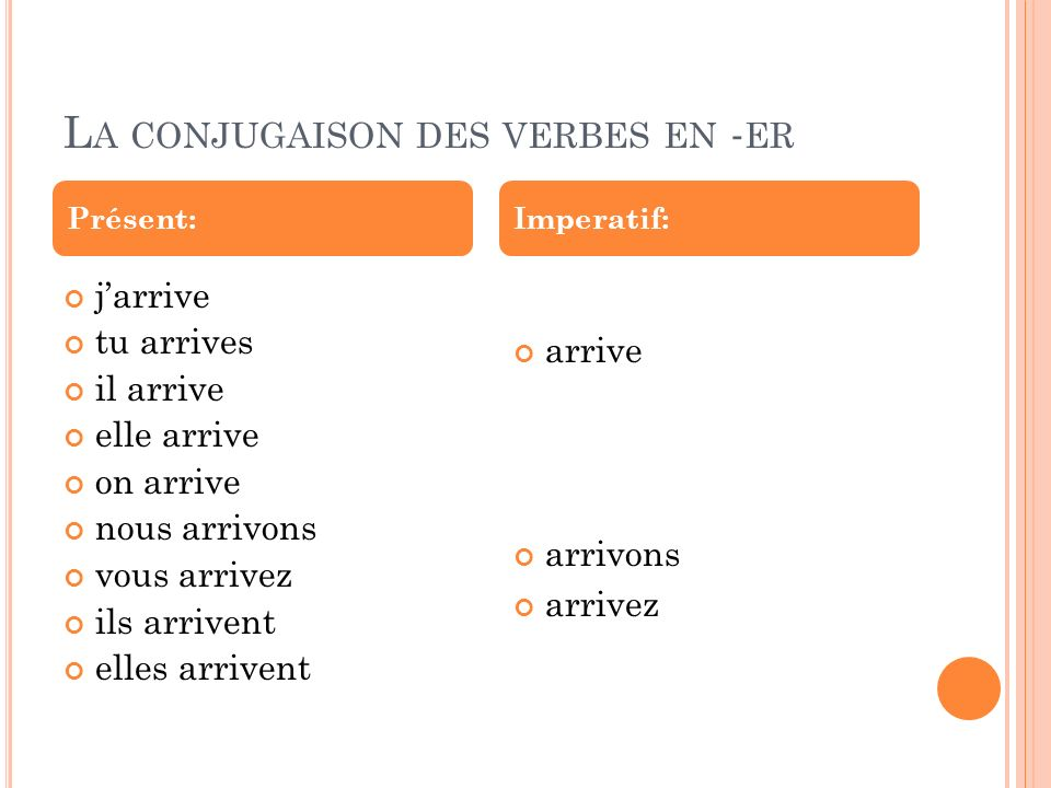La conjugaison des verbes en -er