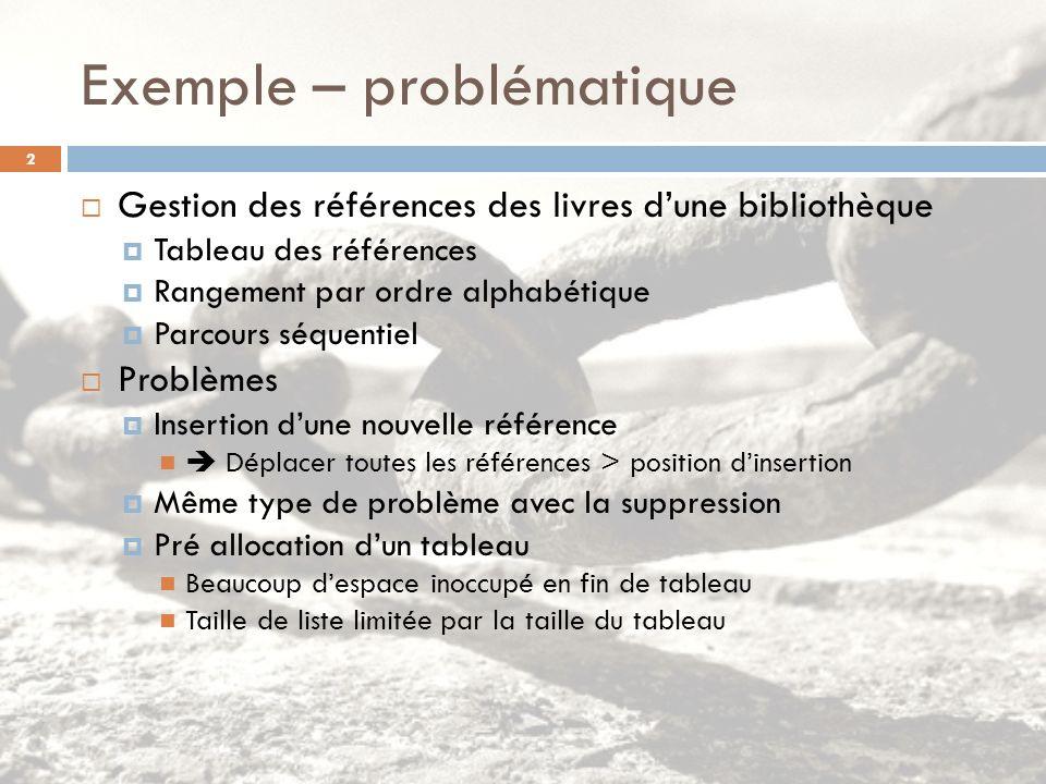 Exemple – problématique