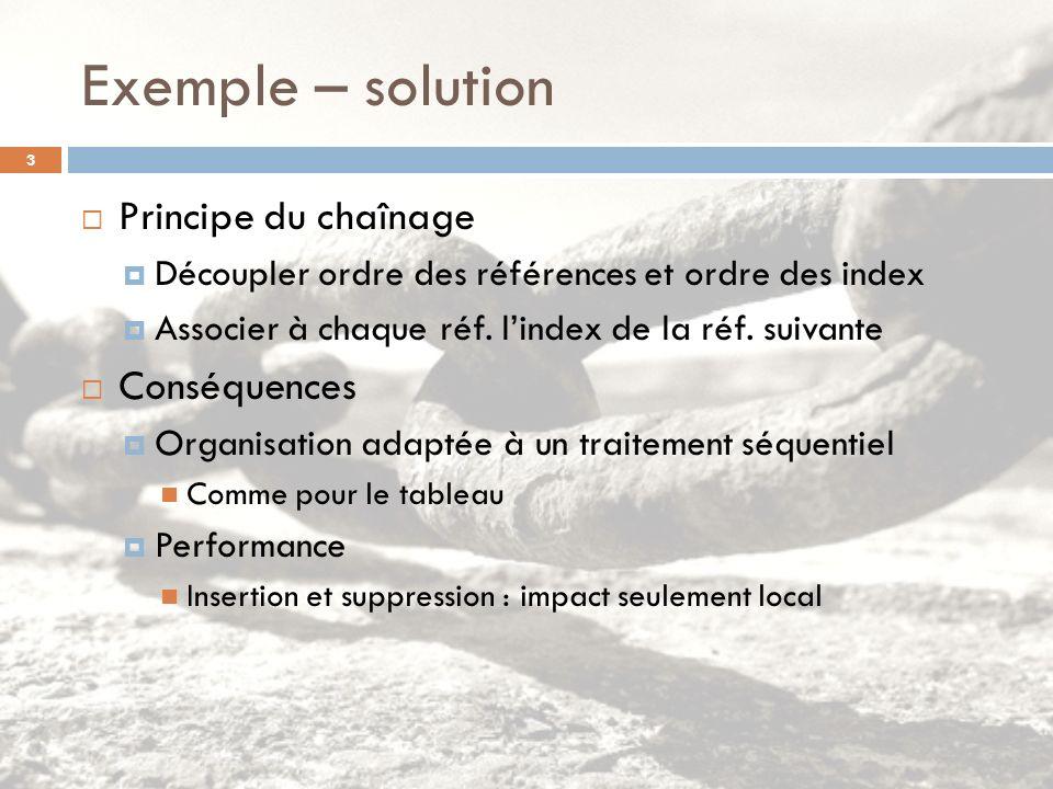 Exemple – solution Principe du chaînage Conséquences