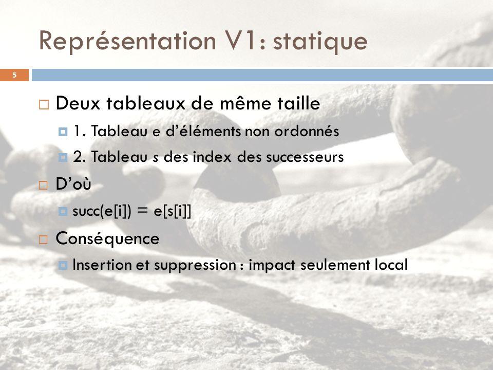 Représentation V1: statique