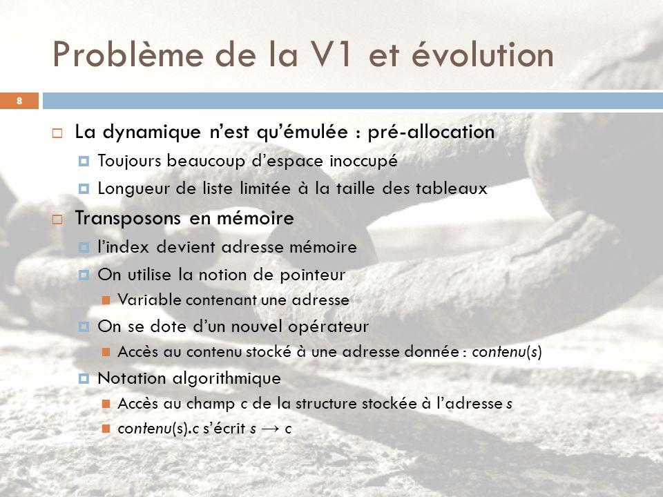 Problème de la V1 et évolution