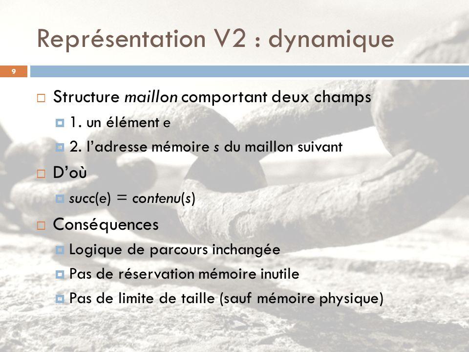 Représentation V2 : dynamique