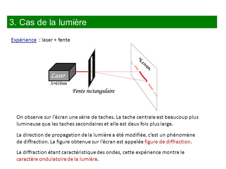 3. Cas de la lumière Expérience : laser + fente