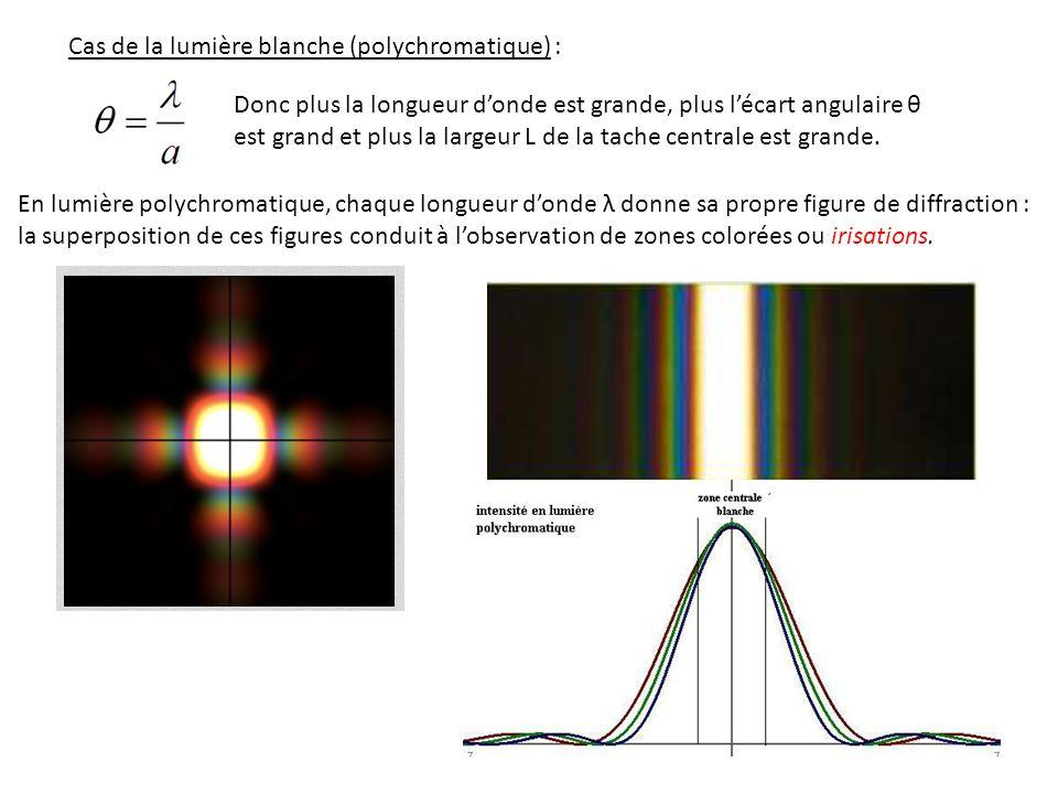 Cas de la lumière blanche (polychromatique) :
