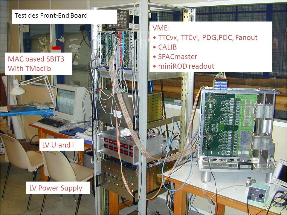 TTCvx, TTCvi, PDG,PDC, Fanout CALIB SPACmaster miniROD readout
