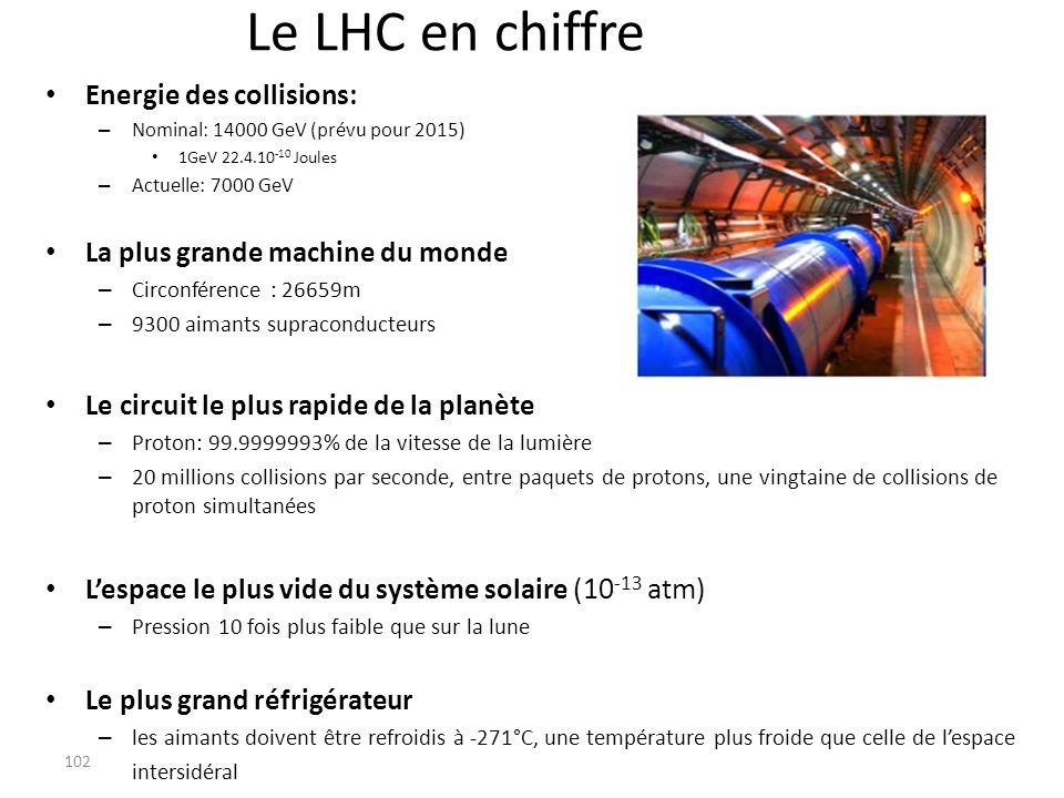 Le LHC en chiffre Energie des collisions: