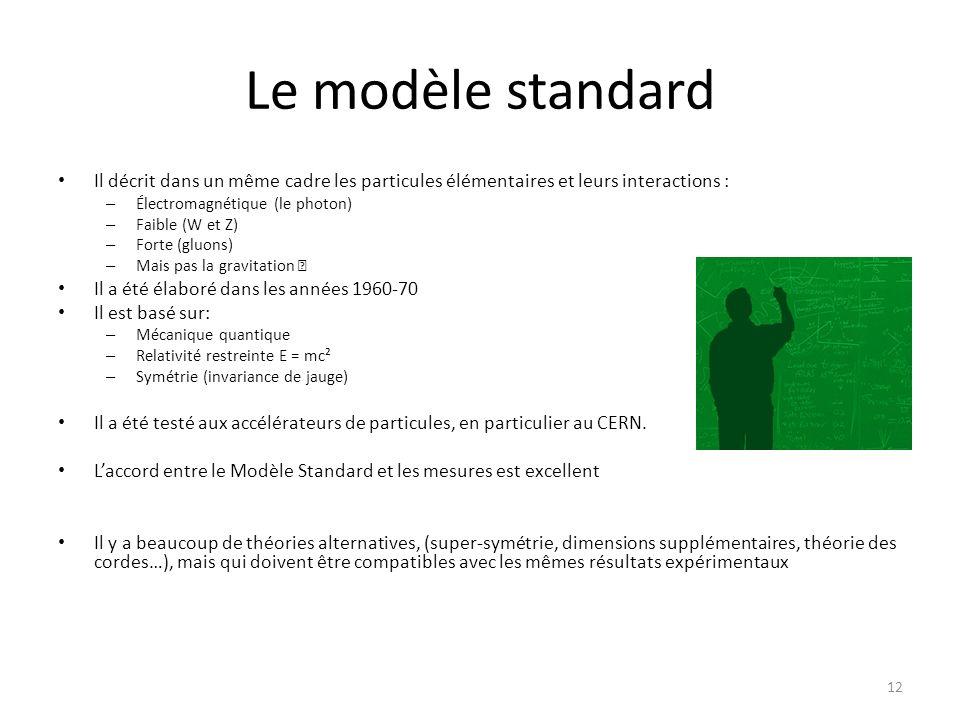 Le modèle standard Il décrit dans un même cadre les particules élémentaires et leurs interactions :