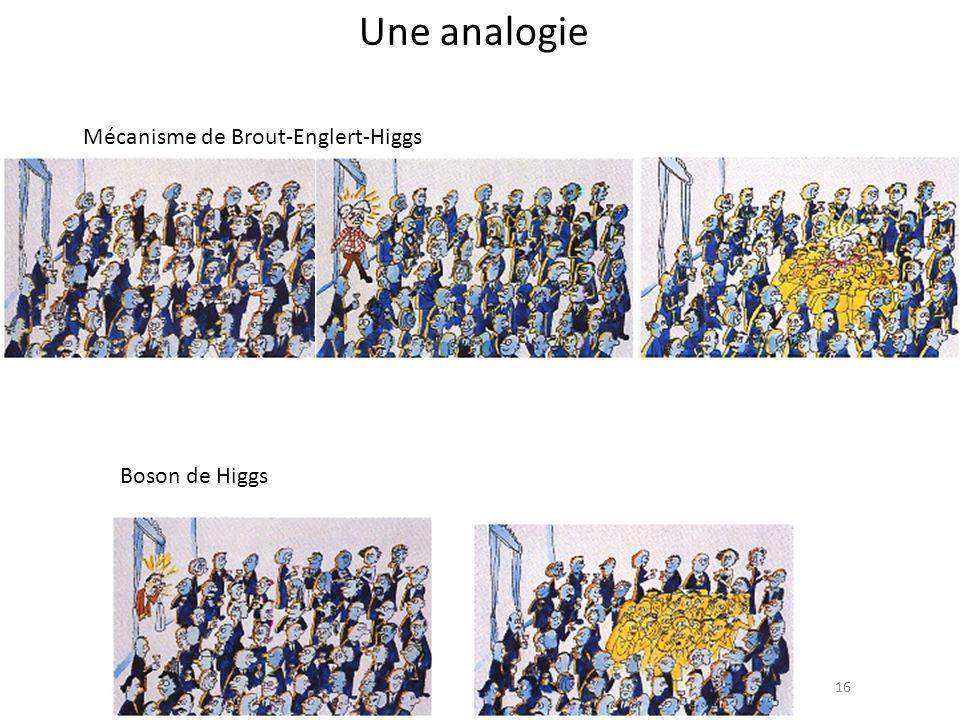 Une analogie Mécanisme de Brout-Englert-Higgs Boson de Higgs