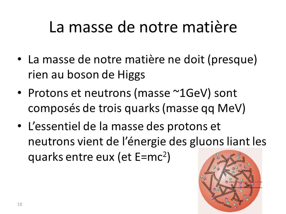 La masse de notre matière