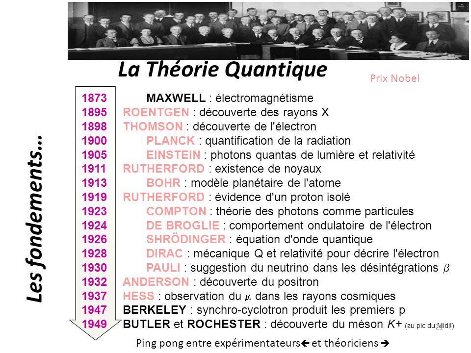 La Théorie Quantique Les fondements… Prix Nobel 1873