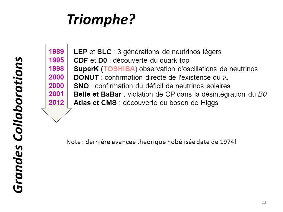 Triomphe Grandes Collaborations 1989