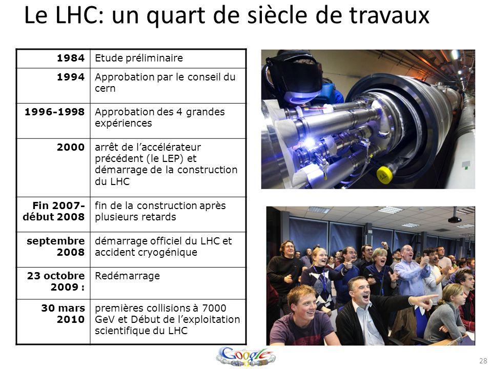 Le LHC: un quart de siècle de travaux
