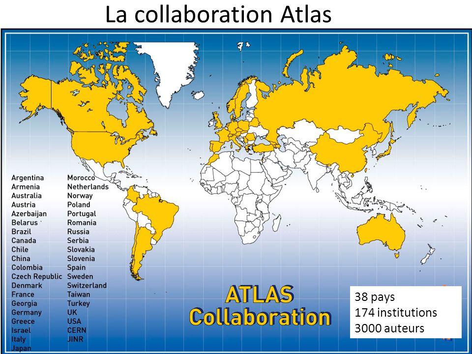La collaboration Atlas