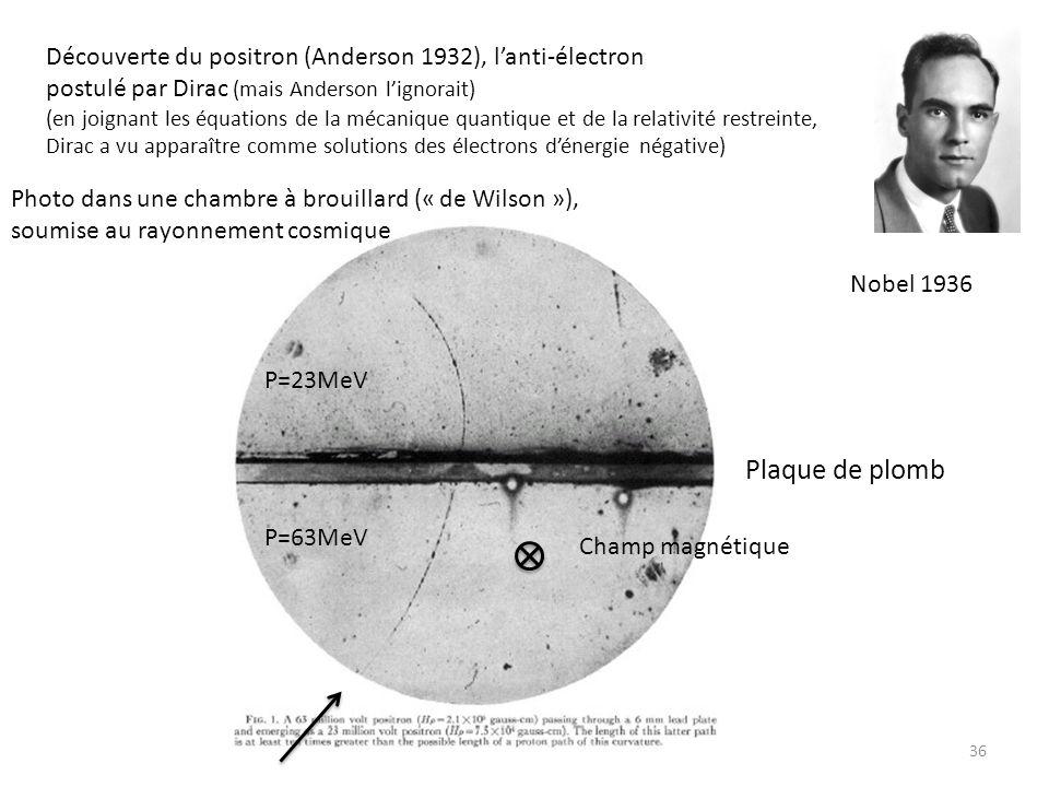 Découverte du positron (Anderson 1932), l'anti-électron