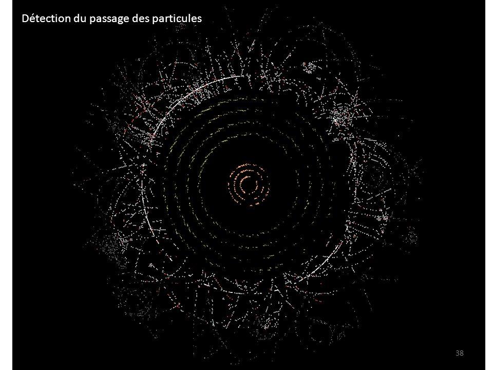 Détection du passage des particules