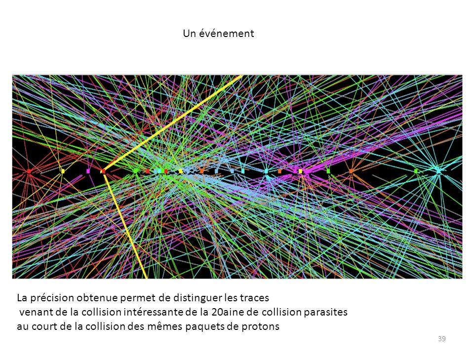 Un événement La précision obtenue permet de distinguer les traces. venant de la collision intéressante de la 20aine de collision parasites.