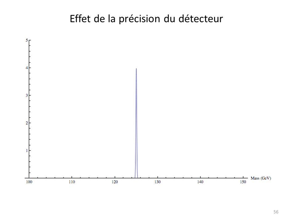 Effet de la précision du détecteur