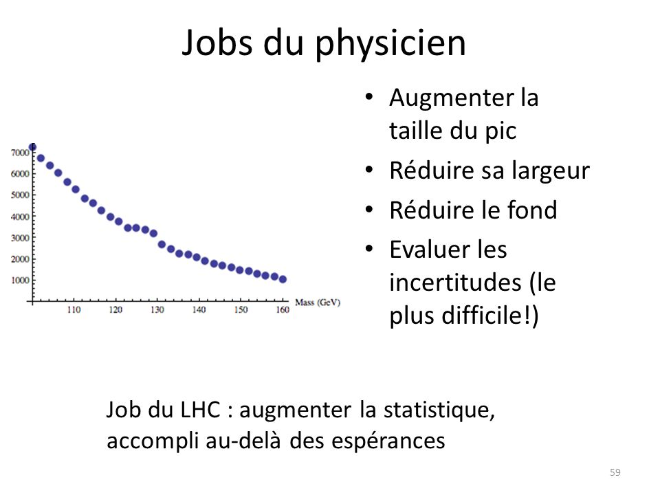 Jobs du physicien Augmenter la taille du pic Réduire sa largeur