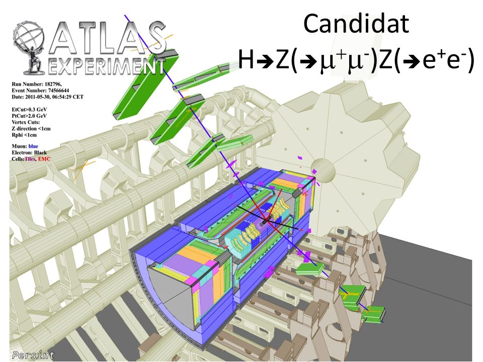 Candidat HZ(m+m-)Z(e+e-)