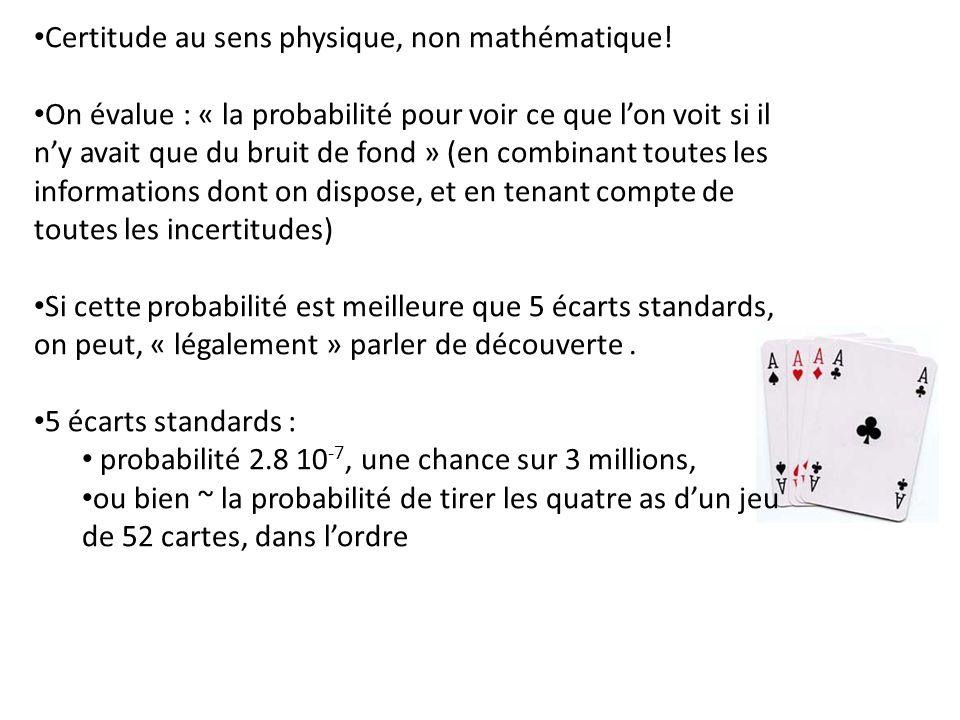 Certitude au sens physique, non mathématique!