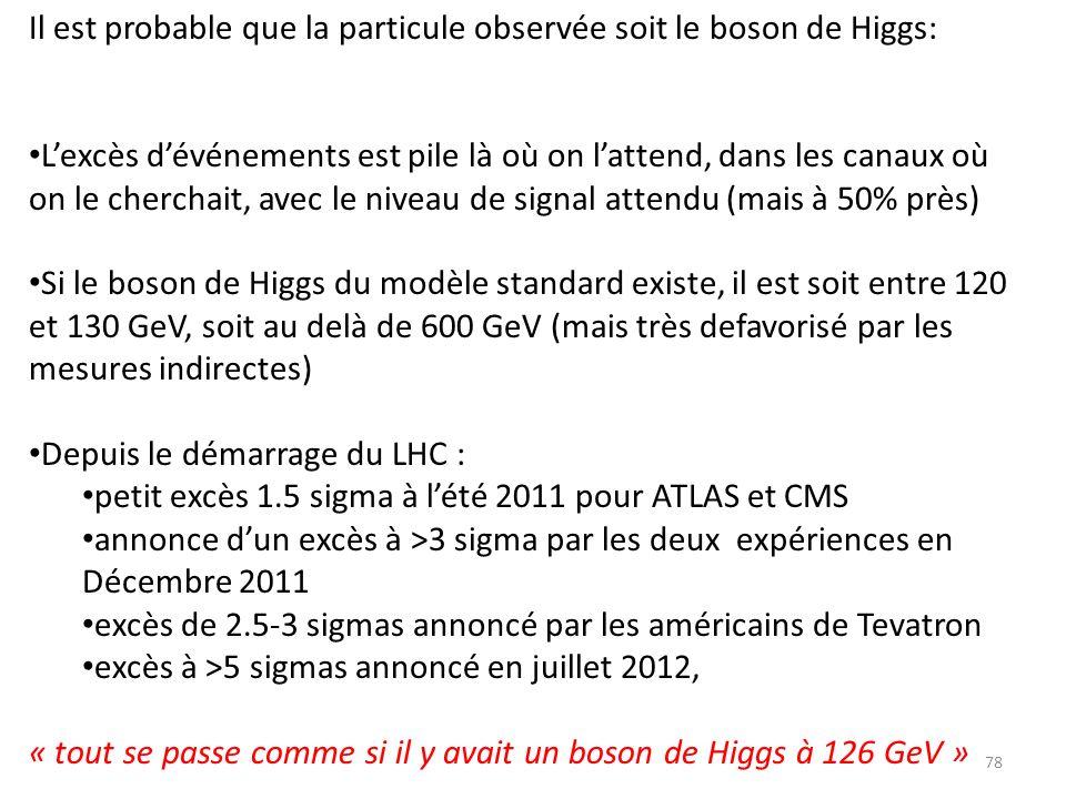 Il est probable que la particule observée soit le boson de Higgs: