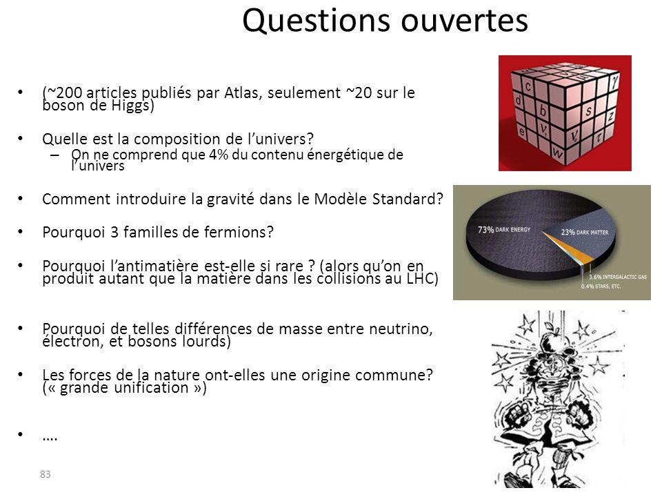 Questions ouvertes (~200 articles publiés par Atlas, seulement ~20 sur le boson de Higgs) Quelle est la composition de l'univers