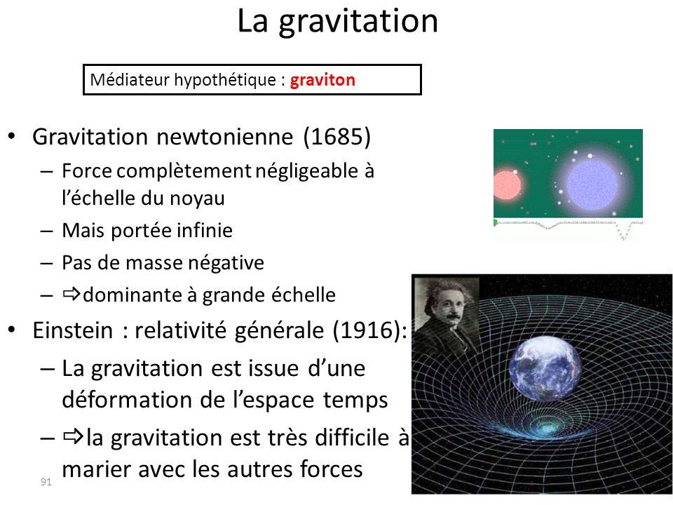 La gravitation Gravitation newtonienne (1685)