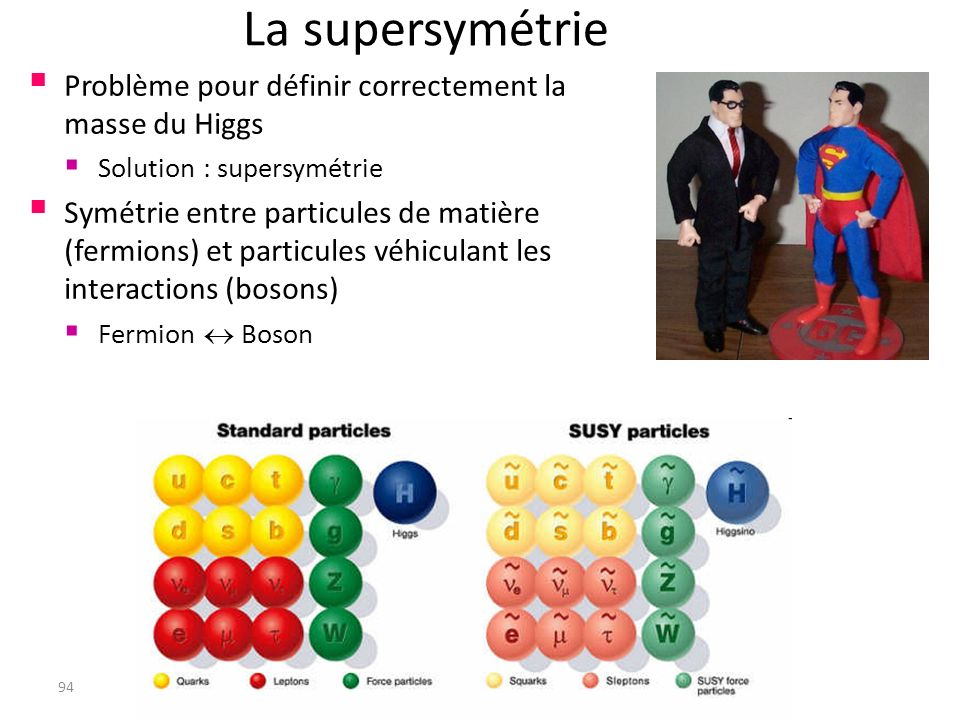 La supersymétrie Problème pour définir correctement la masse du Higgs