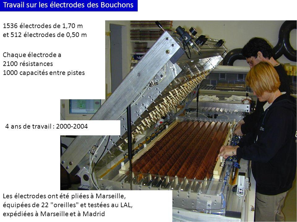 Travail sur les électrodes des Bouchons