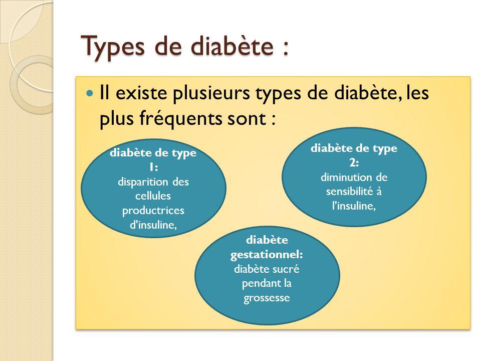 diabète gestationnel: