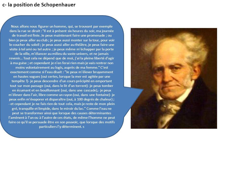 c- la position de Schopenhauer