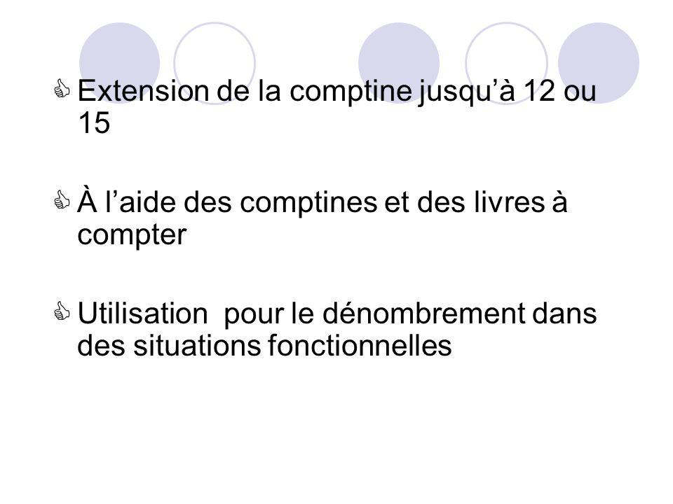 Extension de la comptine jusqu'à 12 ou 15