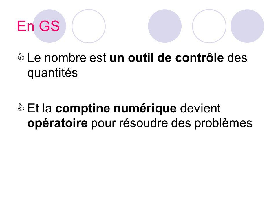 En GS Le nombre est un outil de contrôle des quantités