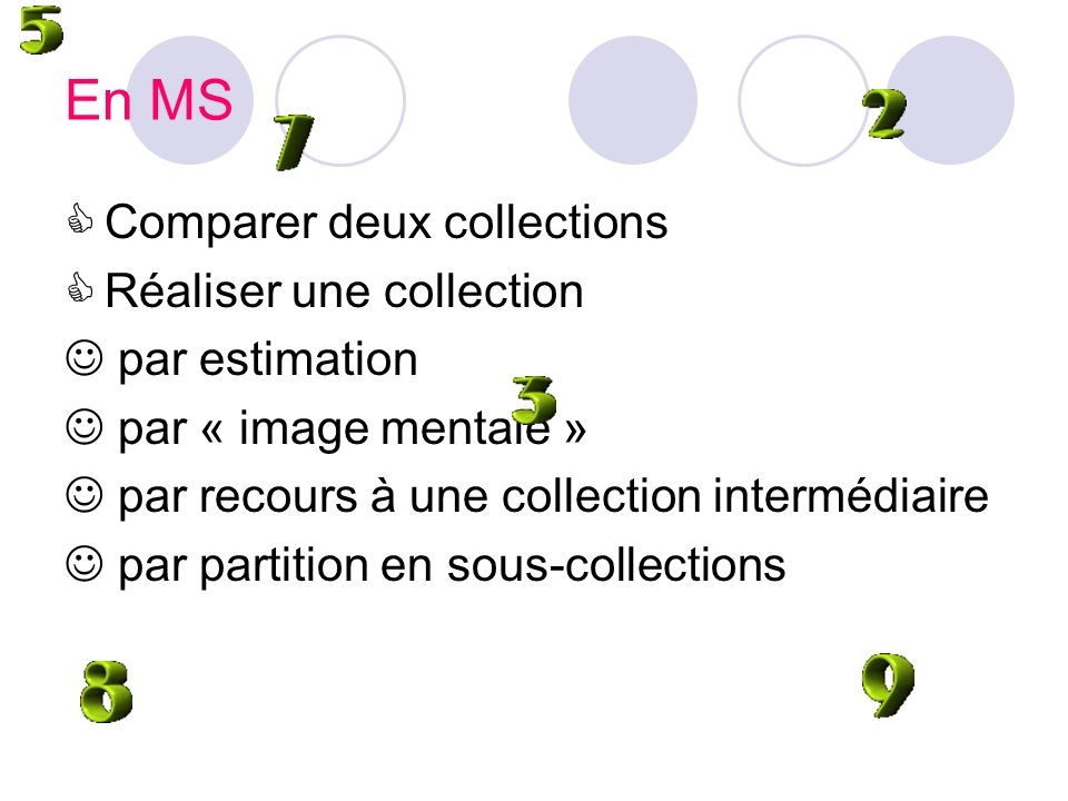 En MS Comparer deux collections Réaliser une collection par estimation