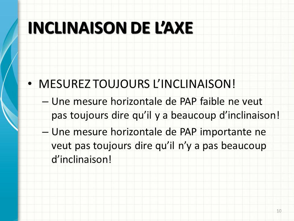 INCLINAISON DE L'AXE MESUREZ TOUJOURS L'INCLINAISON!