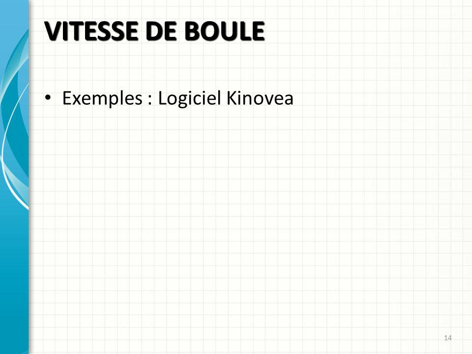 VITESSE DE BOULE Exemples : Logiciel Kinovea