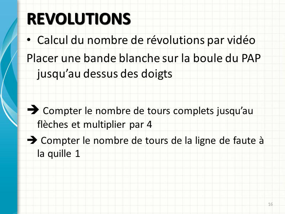 REVOLUTIONS Calcul du nombre de révolutions par vidéo