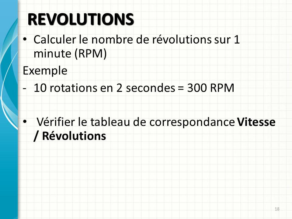 REVOLUTIONS Calculer le nombre de révolutions sur 1 minute (RPM)