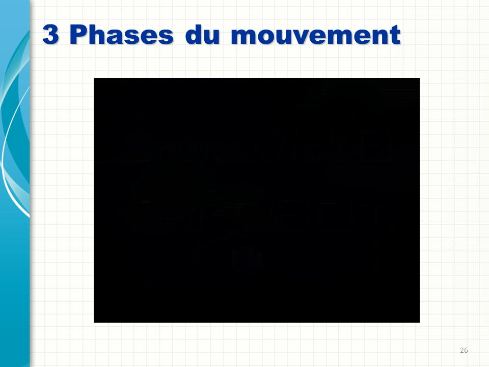3 Phases du mouvement