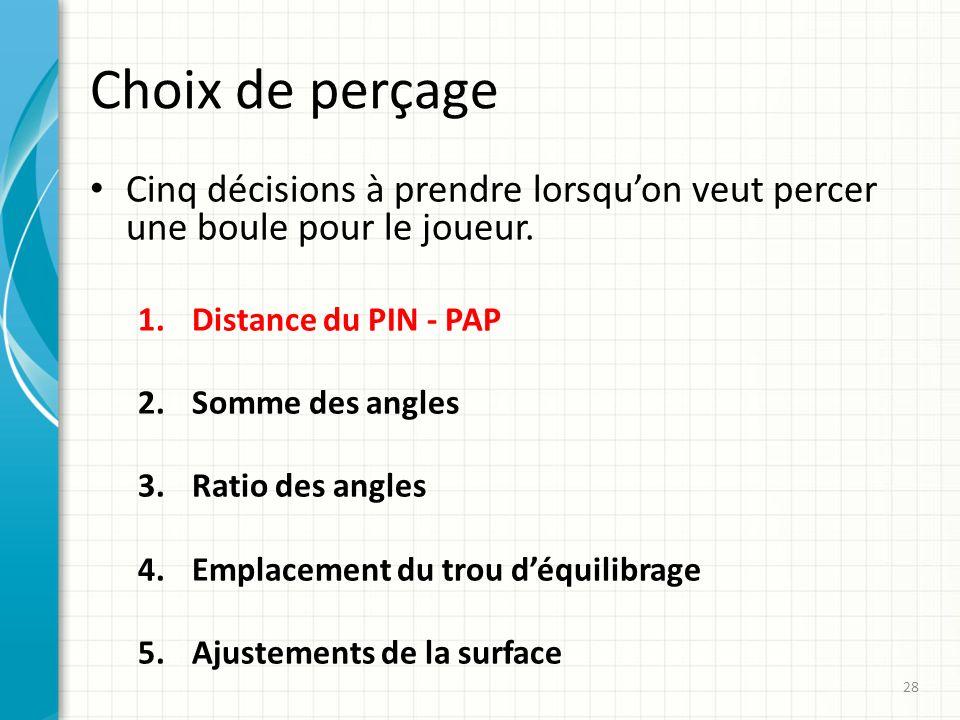 Choix de perçage Cinq décisions à prendre lorsqu'on veut percer une boule pour le joueur. Distance du PIN - PAP.