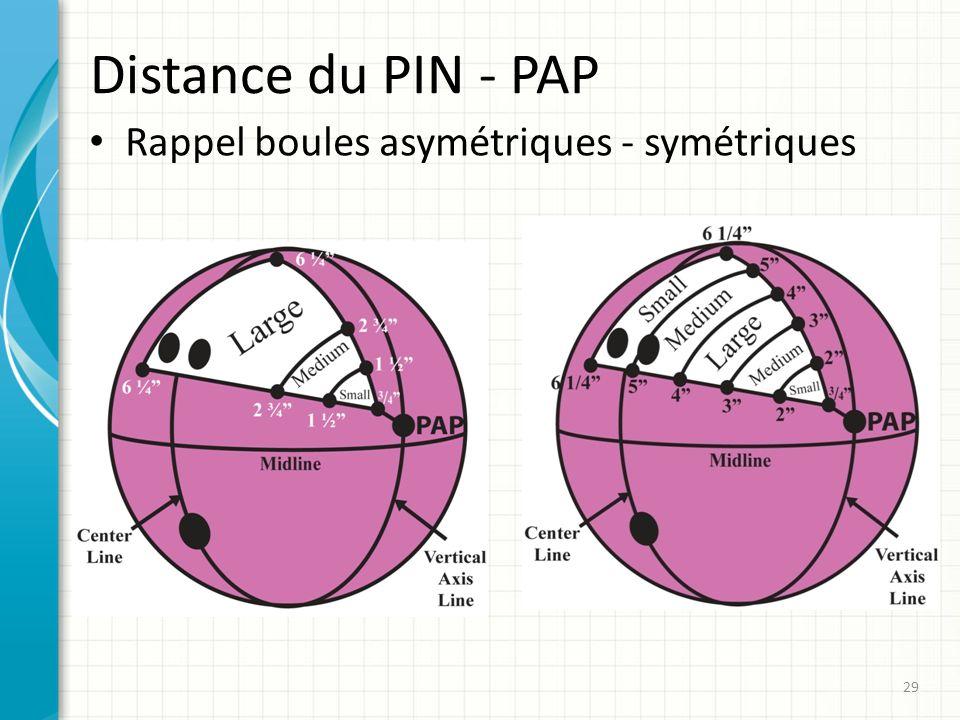Distance du PIN - PAP Rappel boules asymétriques - symétriques